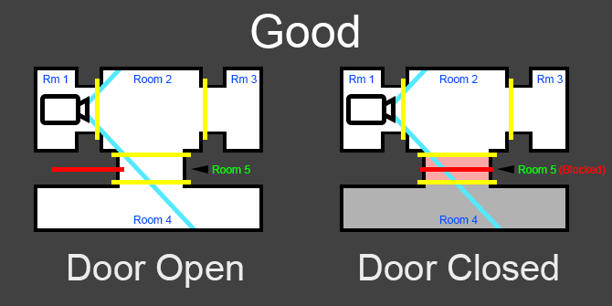 Doorrooms good.png