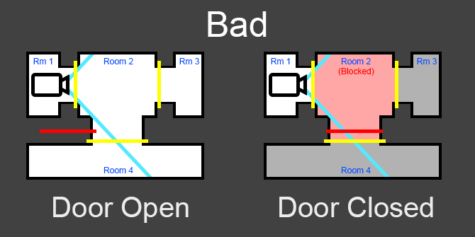 Doorrooms bad.png